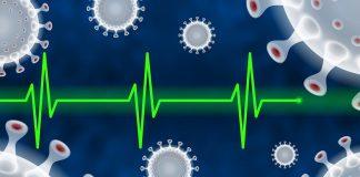 COVID-19 în Oltenia: situația epidemiologică la data de 19 februarie 2021
