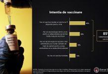 Romani dispusi sa se vaccineze anti COVID 19