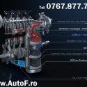 Dezactivare Filtru Particule IASI - 0767.877.777